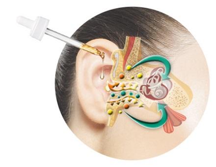 Composición gotas para una mejor audición